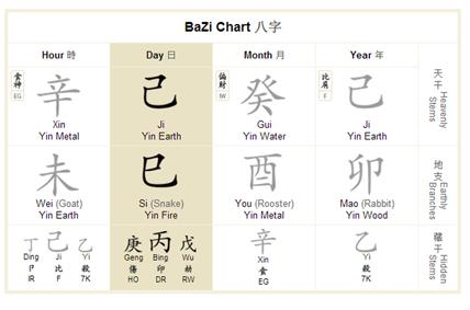 Bazi1
